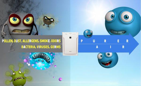 Inteligentne oczyszczacze / nawilżacze powietrza