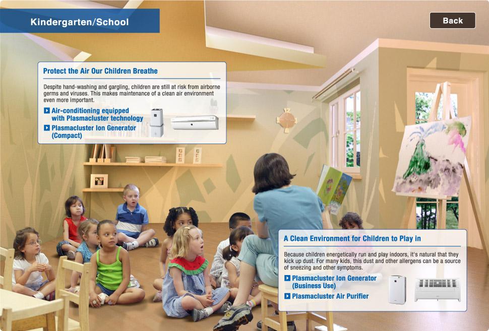 Przedszkole, w którym dzieci będą mogły swobodnie oddychać.