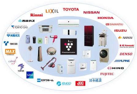 Sprzedaż urządzeń, wyposażonych w technologię Plasmacluster firmy SHARP, osiągnęła poziom 50 milionów sztuk